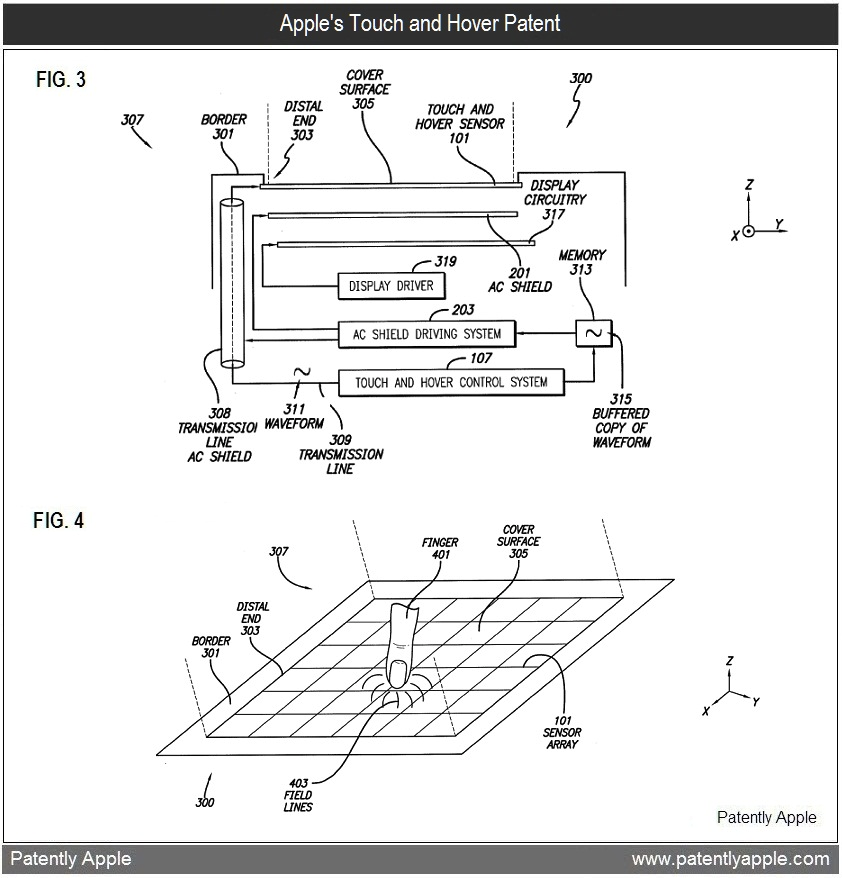 Patente de detecção de hover em touchscreens