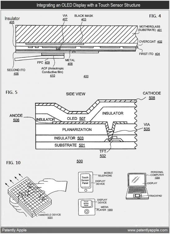 Patente de touchscreens OLED