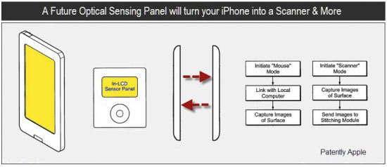 Patente de telas in-LCD