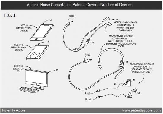 Patente de cancelamento de ruído