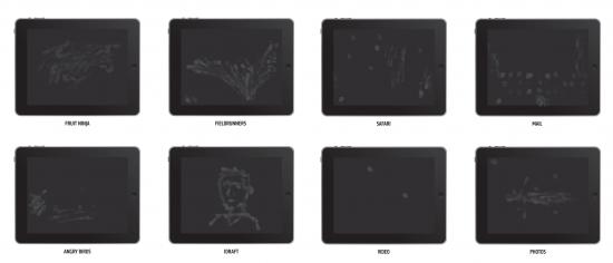 Impressões digitais no iPad