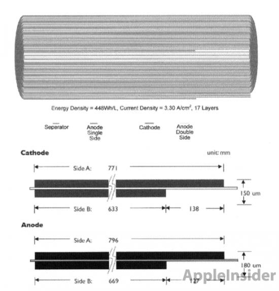 Patente de bateria de alta capacidade