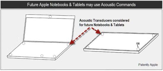 Patente de sensores acústicos