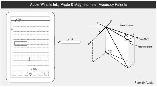 Patentes de reconhecimento de escrita e magnetômetro