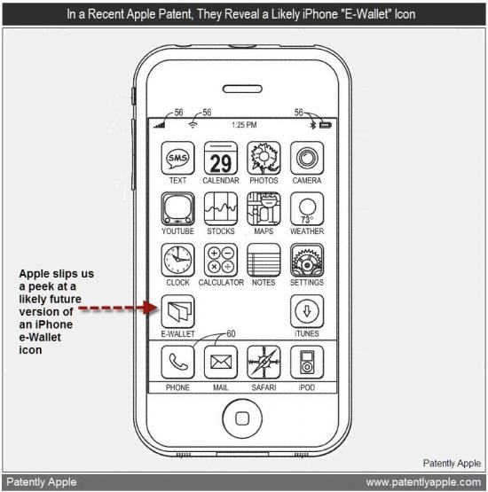 Patente de design do iPhone com ícone de E-Wallet