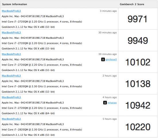 Resultados do MacBook Pro 17 no Geekbench