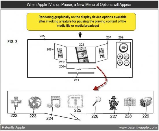 Patente de funções avançadas no Apple TV