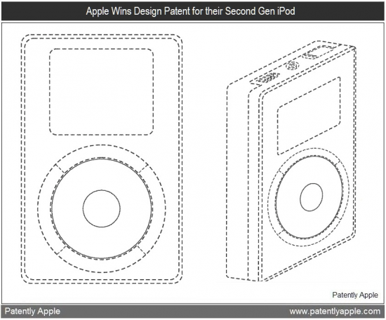 Design de um dos primeiros iPods