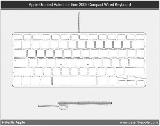 Design do Apple Keyboard