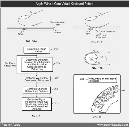 Patente de teclados virtuais