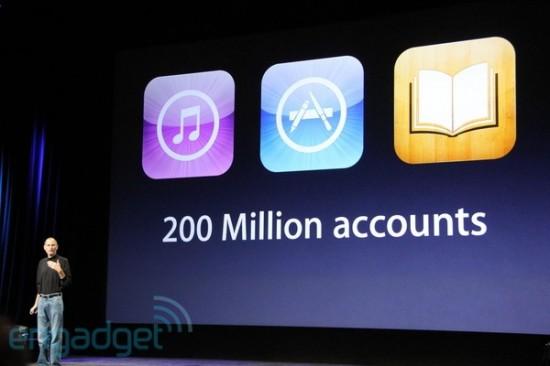 200 milhões de contas com cartão de crédito