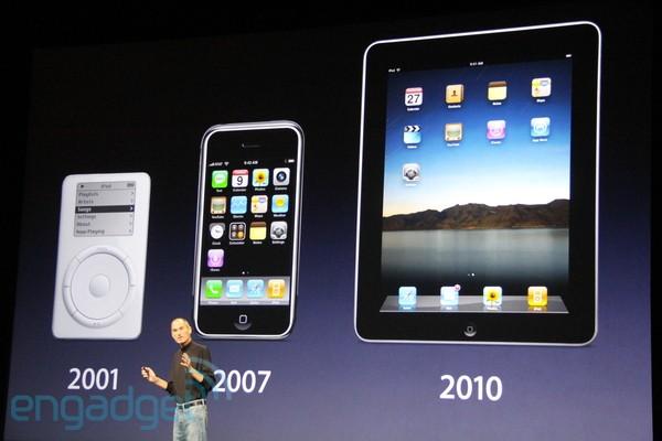 O ano de 2010 para a Apple