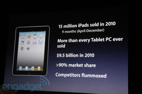 iPad e o ano de 2010 para a Apple