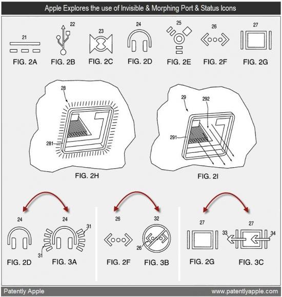 Patente de ícones mutantes
