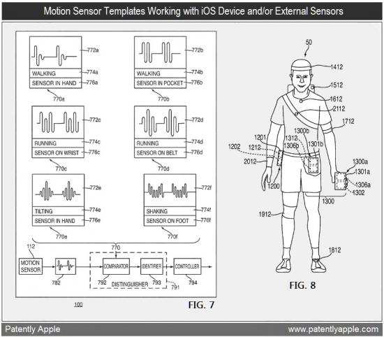 Patente de podômetro inteligente