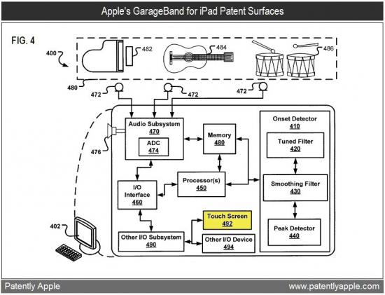 Patente do GarageBand
