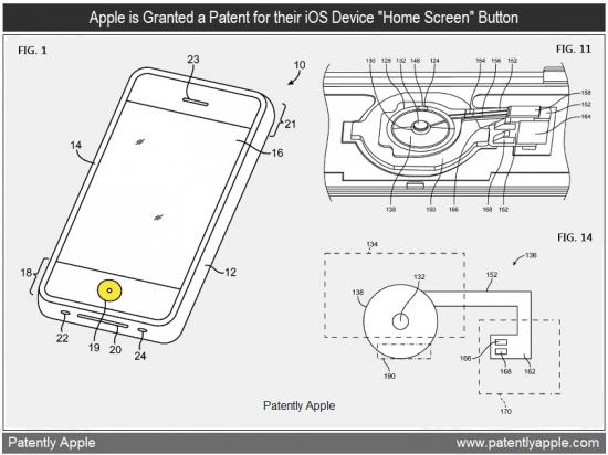 Patente do botão Home