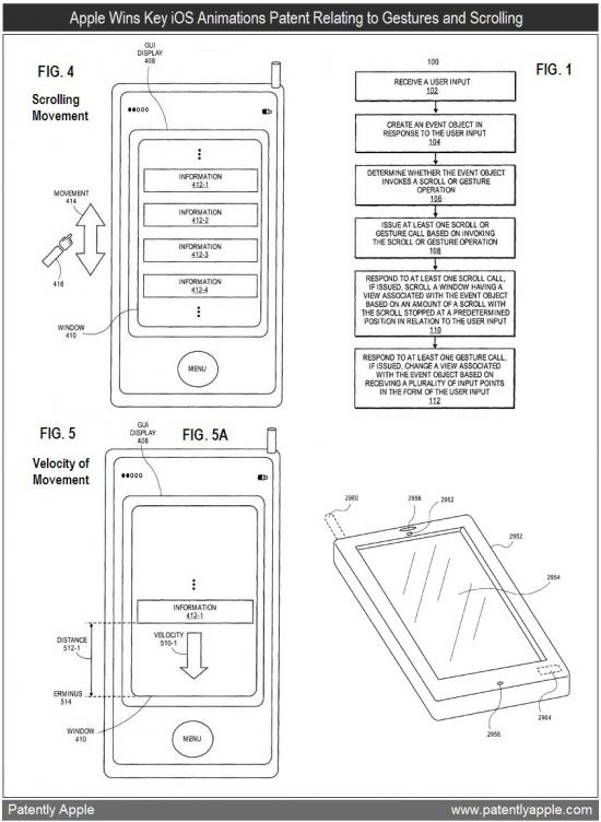 Patente de animação de scrolling no iOS