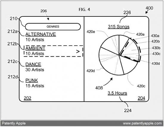 Patente de interface para exibir informações