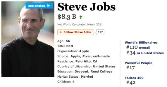 Steve Jobs - Forbes