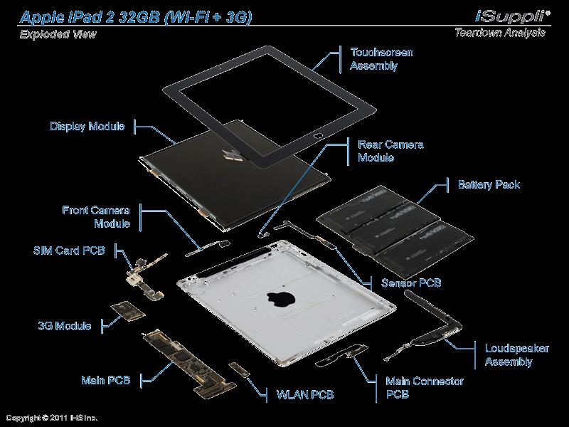 iPad 2 desmontado pela iSuppli