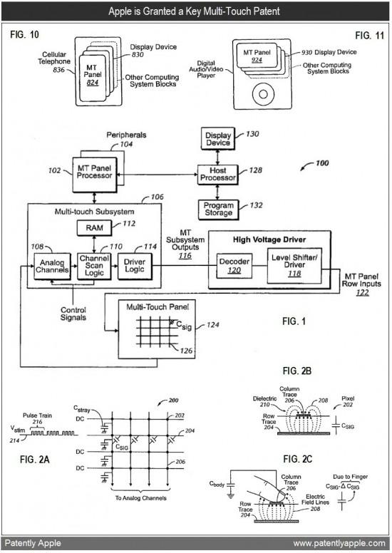Patente de multi-touch
