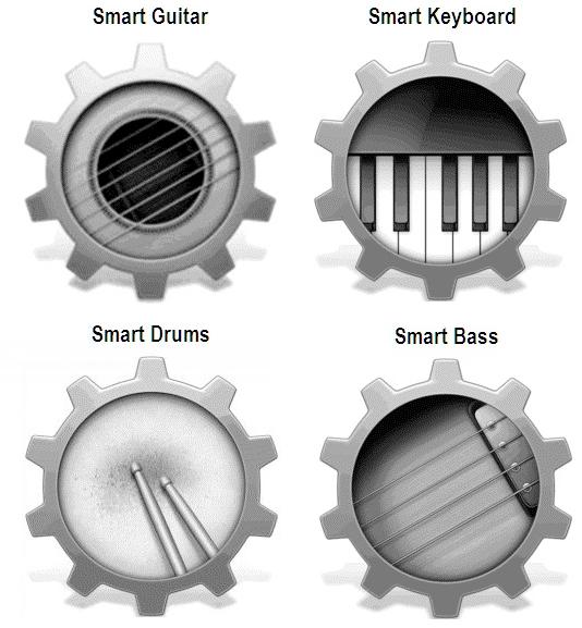 Registro de Smart Instruments
