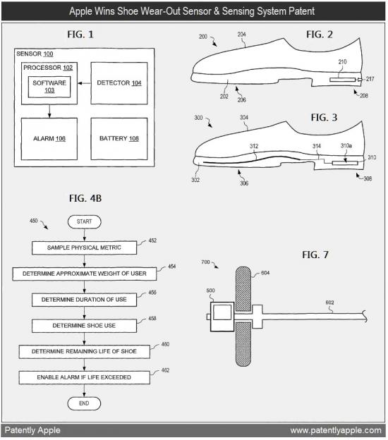 Patente de sapato inteligente