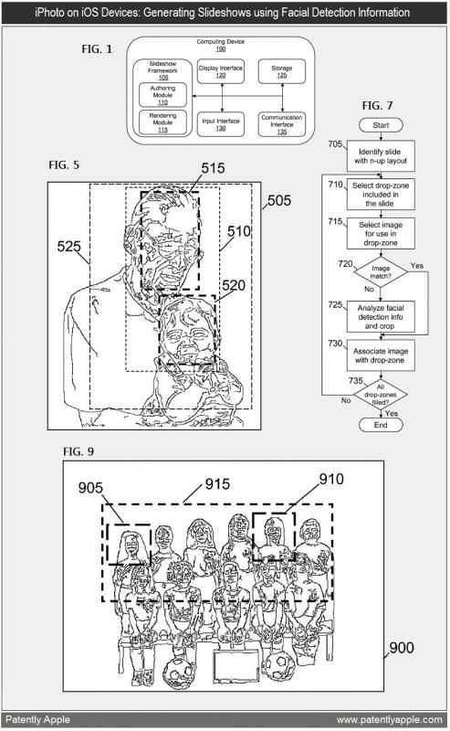 Patente de efeito Ken Burns em slideshows