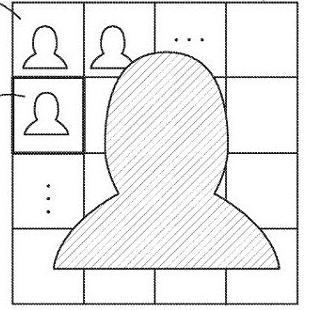 Patente de grade de contatos