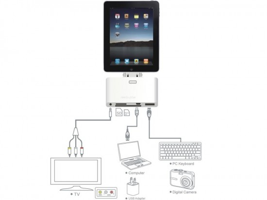 Adaptador de cinco entradas para iPad 2