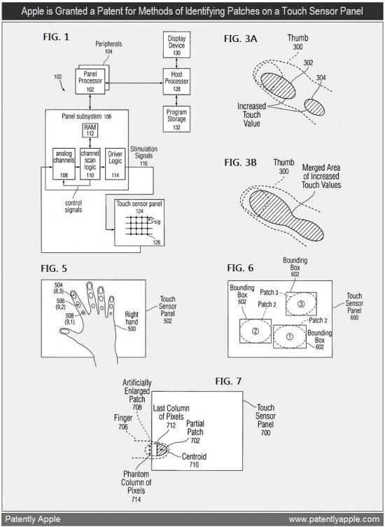 Patente de reconhecimento de áreas de contato
