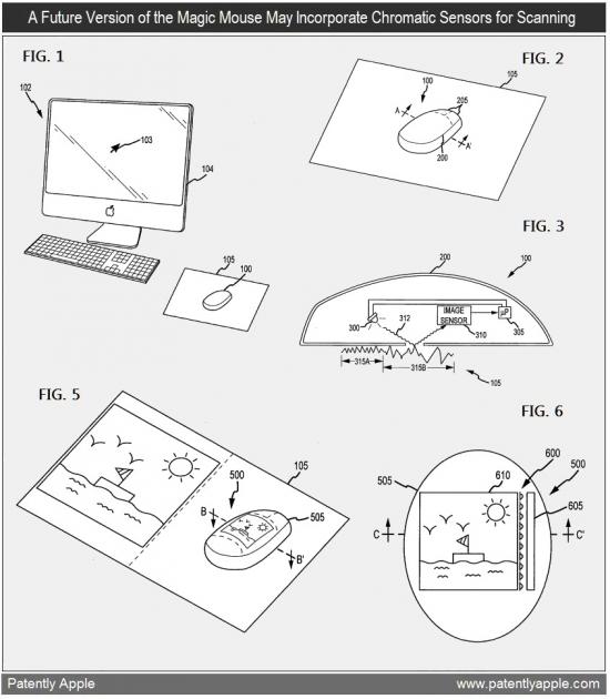 Patente de mouse com display