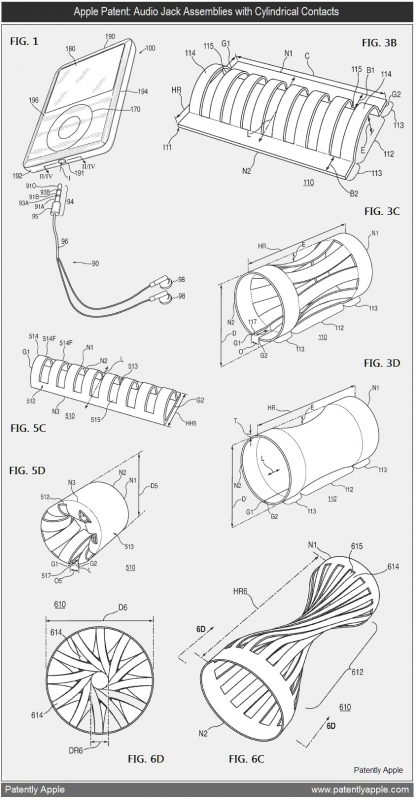 Patente de conectores de áudio menores
