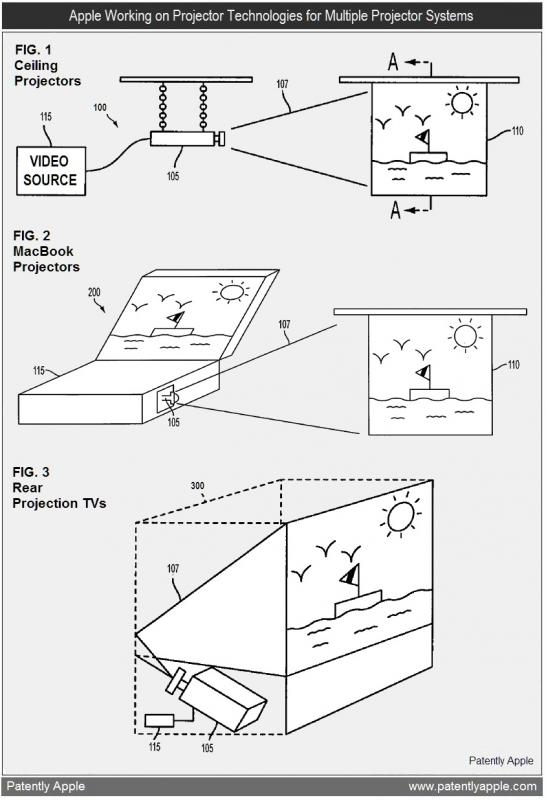 Patente de diversos tipos de projetor