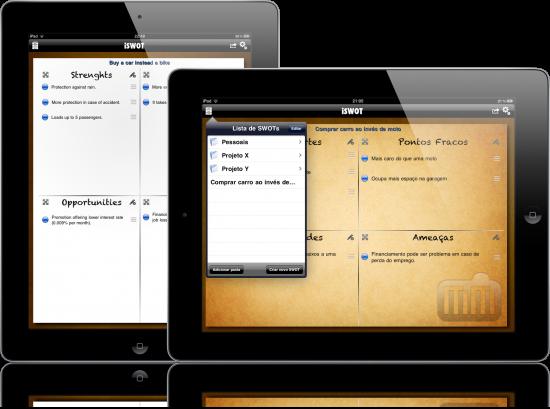 iSWOT - iPads