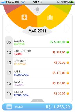 Money Care - iPhone