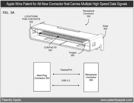 Patente de novo conector de 30 pinos