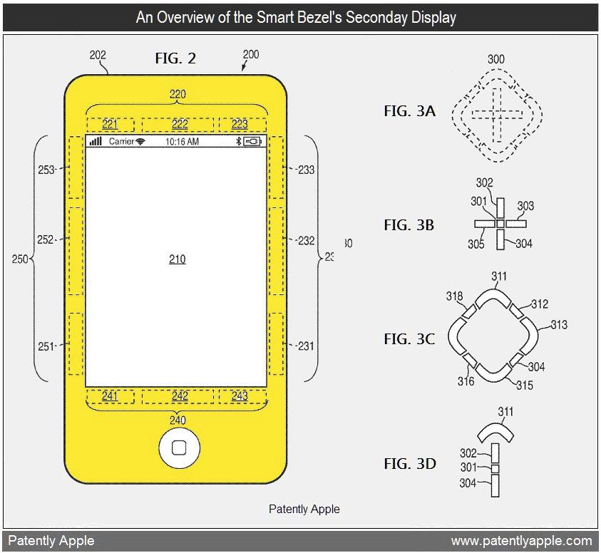 Patente de bordas inteligentes