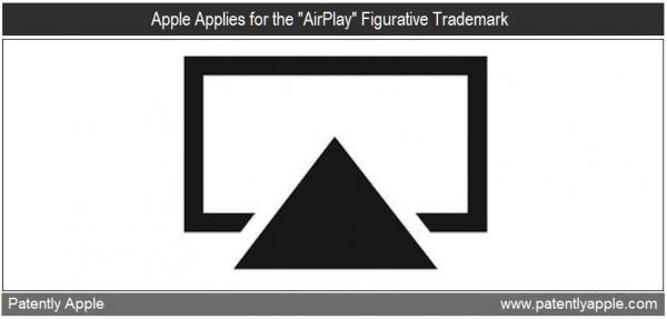 Registro de marca AirPlay