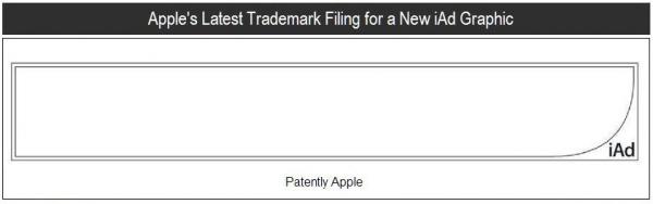 Registro de marca iAd