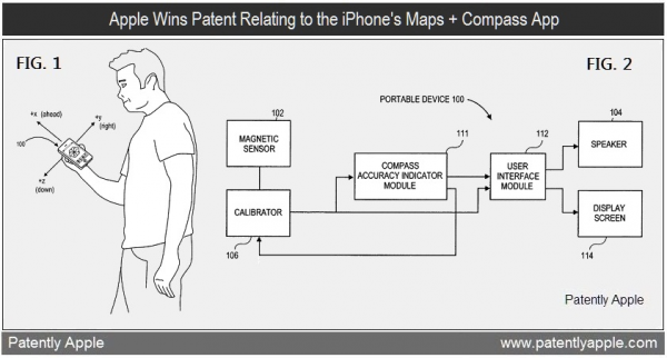 Patente de bússola e alertas