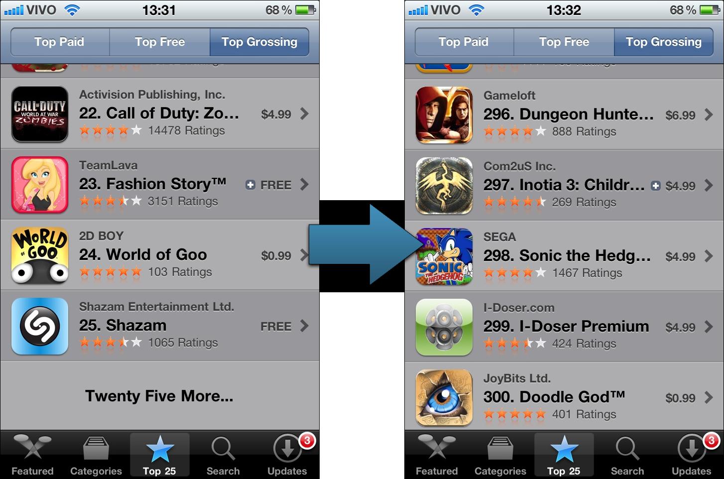 Visualizando 300 apps populares no iPhone
