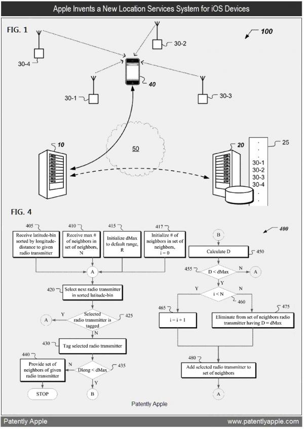 Patente de geolocalização via WiMAX