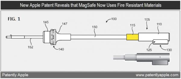 Patente de sistema de proteção para cabos