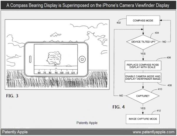 Patente de bússola e realidade aumentada