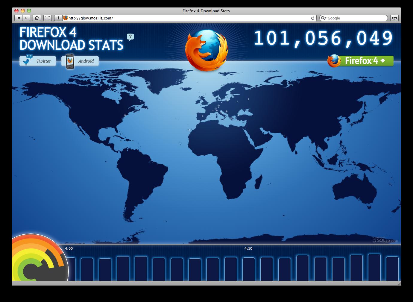 100 milhões do Firefox 4