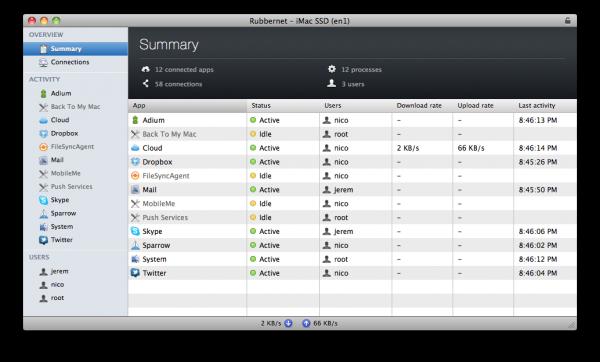 Rubbernet - Mac OS X