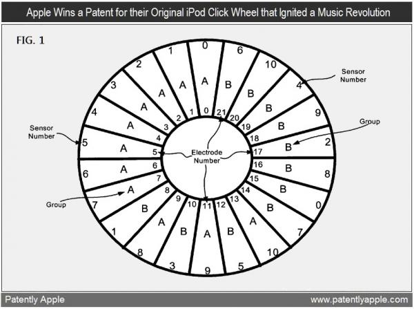 Patente de Click Wheel