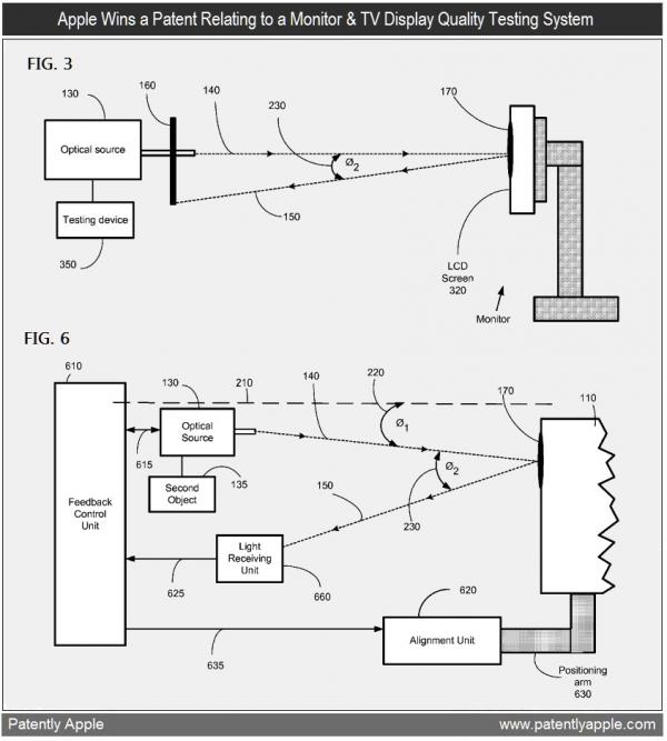 Patente de calibragem de display